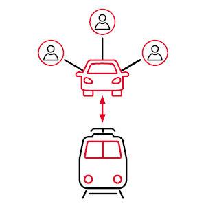 PTV White Paper Digitalisierung & Mobilität: Erfolgsfaktoren für den öffentlichen Verkehr der Zukunft.