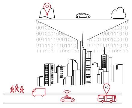 Was bedeutet Verkehrsmodellierung für die Verkehrsplanung von Städten?