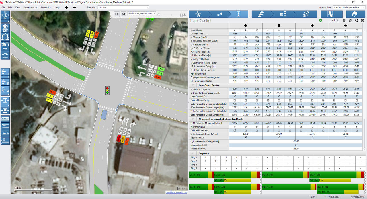 Screenshot of PTV Vistros Traffic Signal Operations