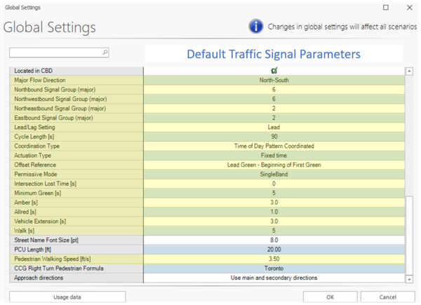traffic signal controller parameters